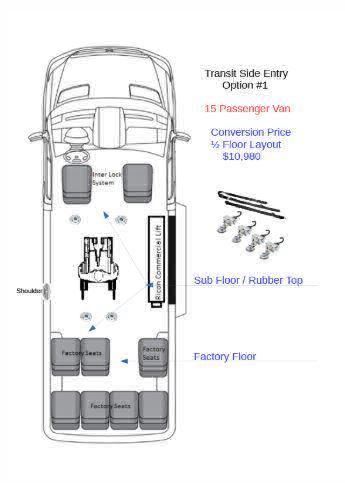 2018 Ford Transit Passenger 350 XLT Wheelchair Van For Sale #3